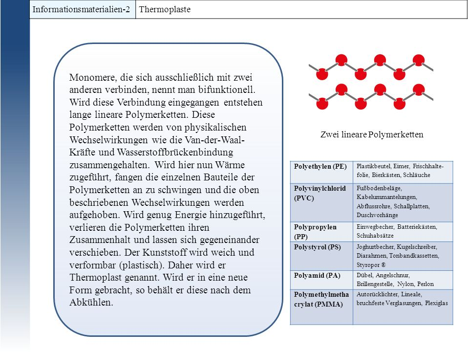 Zwei lineare Polymerketten
