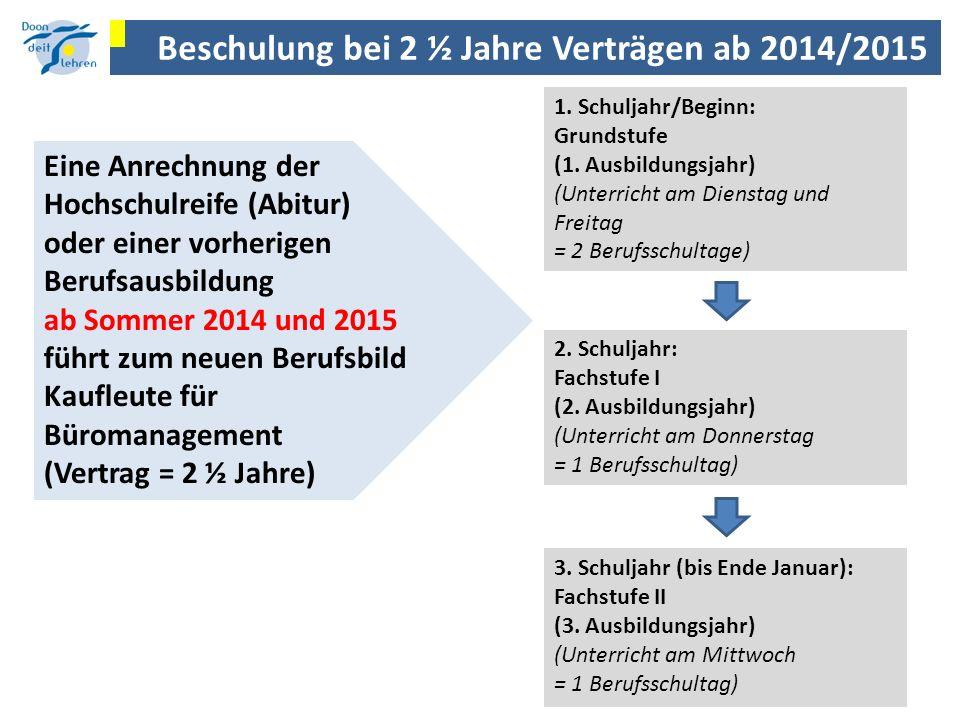 Beschulung bei 2 ½ Jahre Verträgen ab 2014/2015