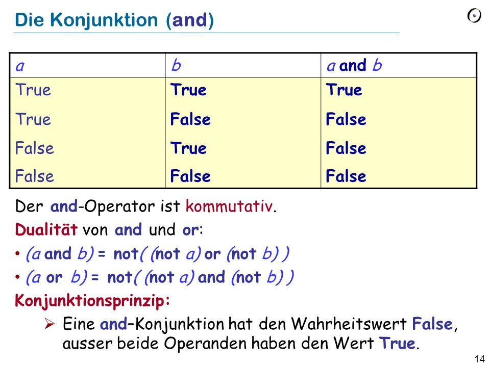 Die Konjunktion (and) a b a and b True False