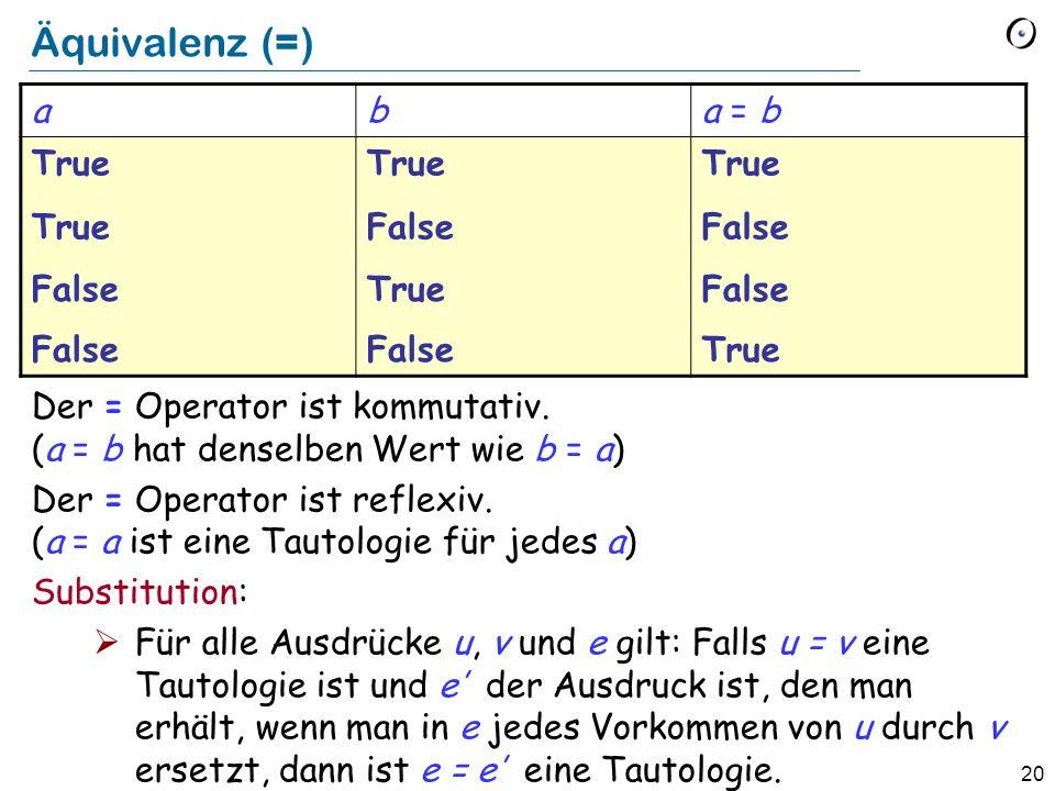 Äquivalenz (=) a b a = b True False