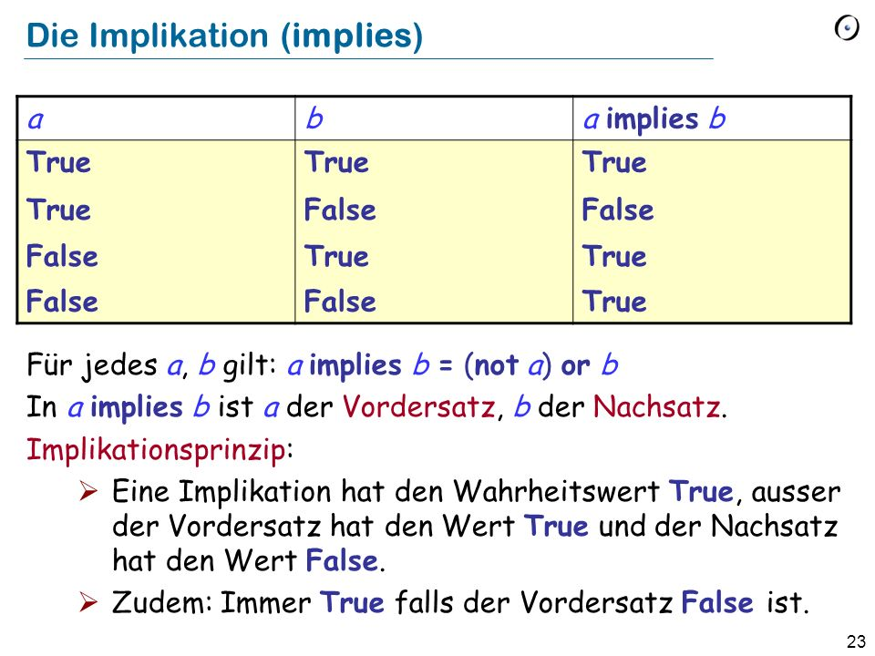 Die Implikation (implies)