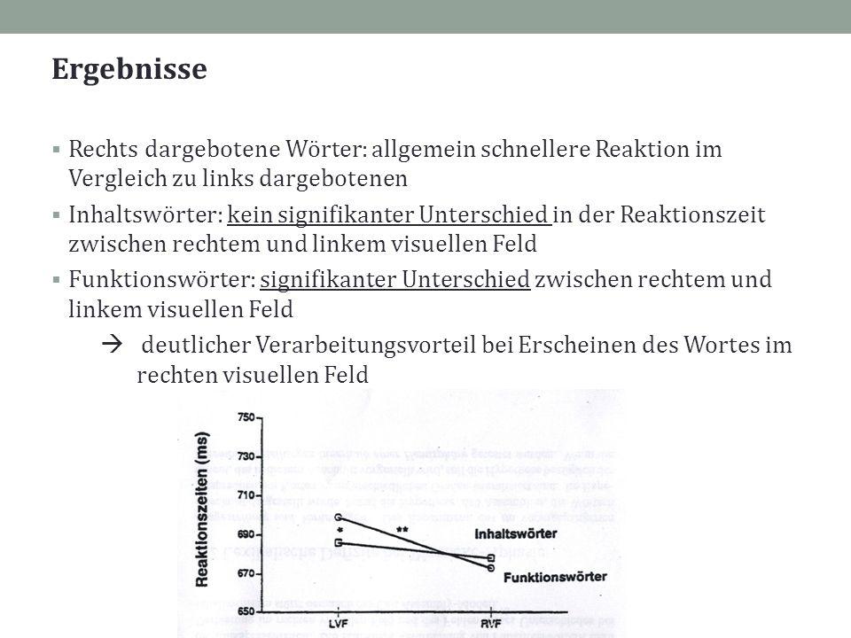 Ergebnisse Rechts dargebotene Wörter: allgemein schnellere Reaktion im Vergleich zu links dargebotenen.