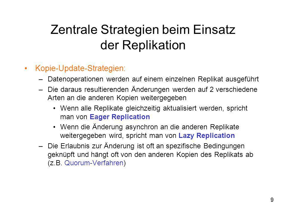 Zentrale Strategien beim Einsatz der Replikation