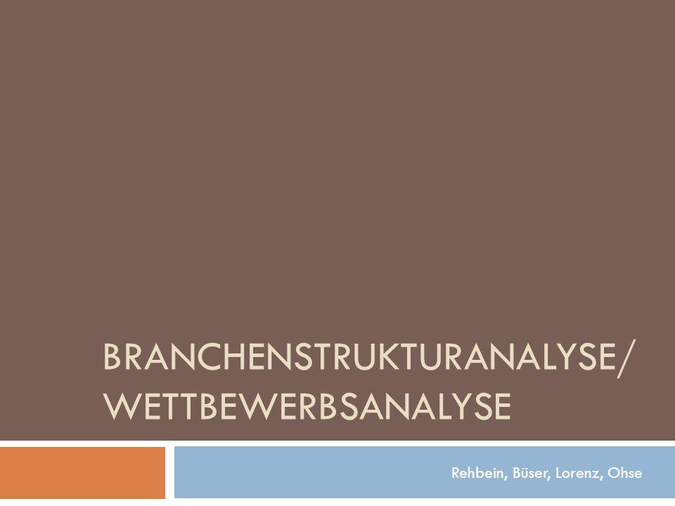 Branchenstrukturanalyse/ Wettbewerbsanalyse