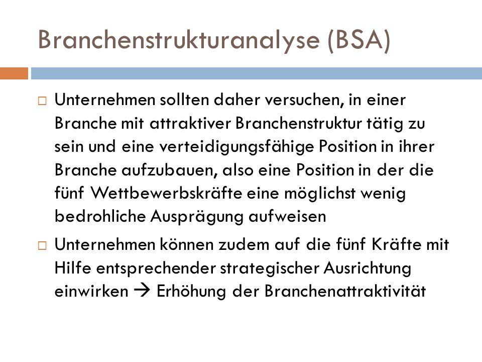 Branchenstrukturanalyse (BSA)