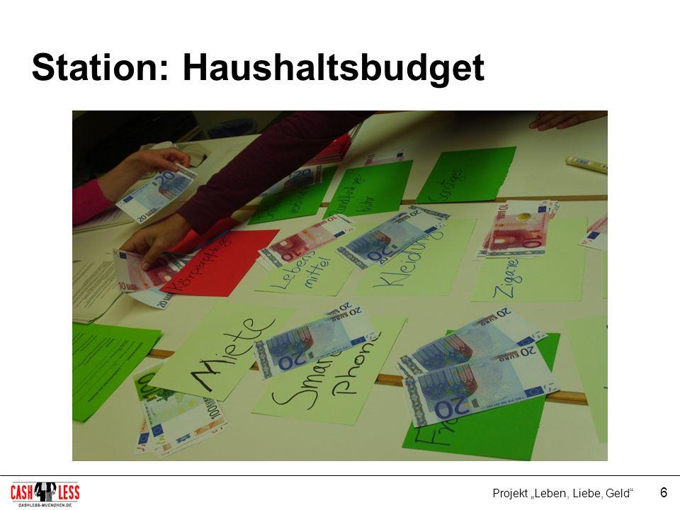 Station: Haushaltsbudget