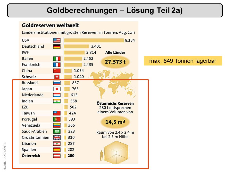 Goldberechnungen – Lösung Teil 2a)