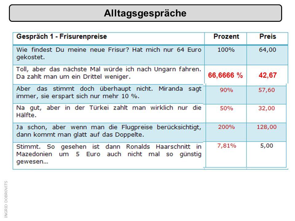 Alltagsgespräche 66,6666 % 42,67