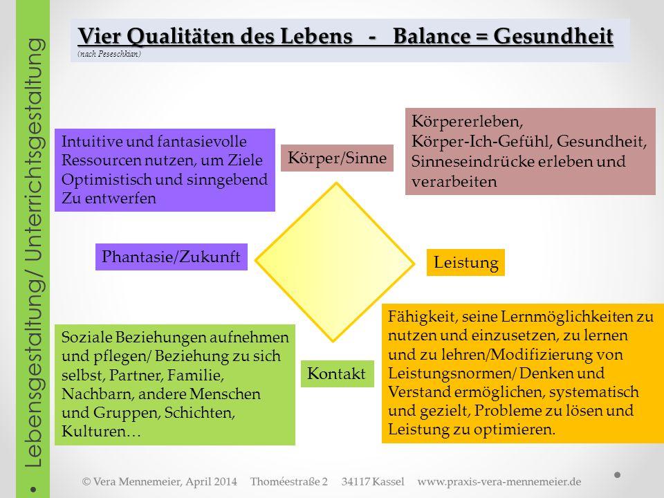 Vier Qualitäten des Lebens - Balance = Gesundheit