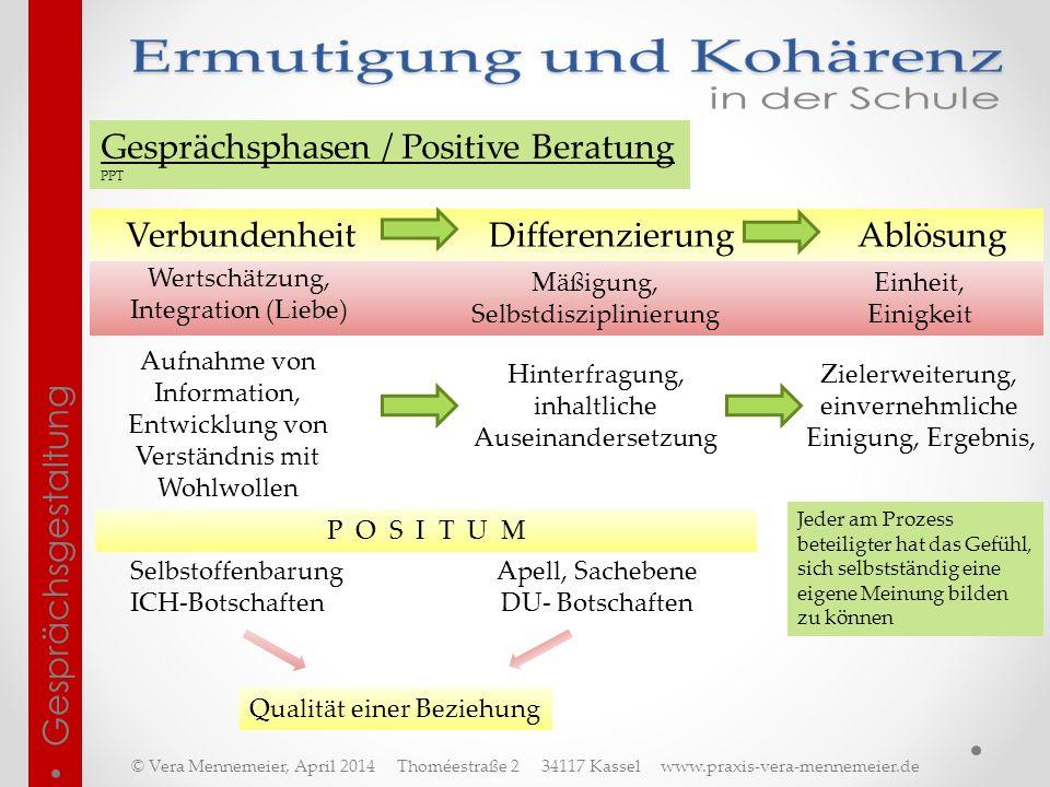 Gesprächsphasen / Positive Beratung