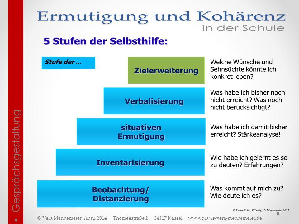 Gesprächsgestaltung © Vera Mennemeier, April 2014 Thoméestraße 2 34117 Kassel www.praxis-vera-mennemeier.de.