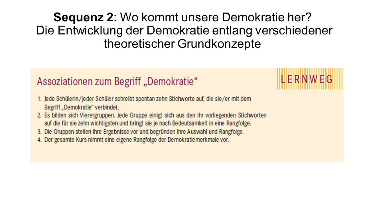 Sequenz 2: Wo kommt unsere Demokratie her