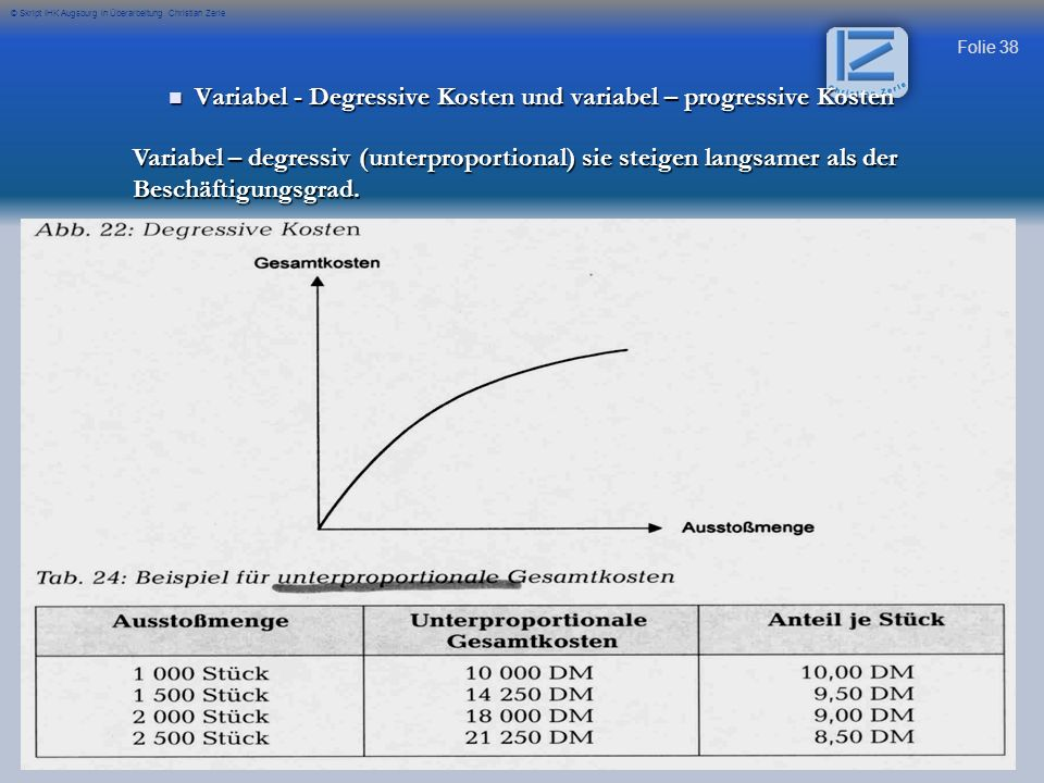 Variabel - Degressive Kosten und variabel – progressive Kosten