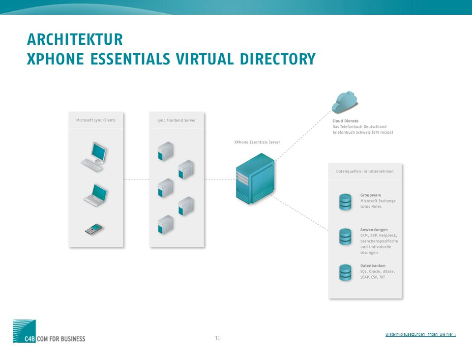 ARCHITEKTUR XPHONE ESSENTIALS VIRTUAL DIRECTORY