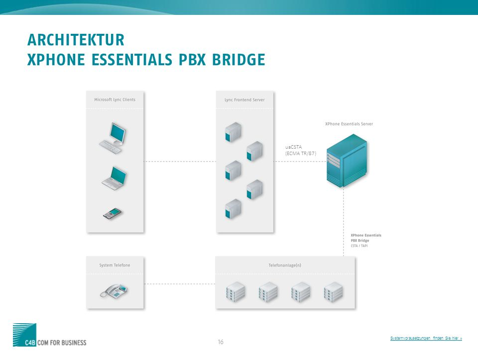 ARCHITEKTUR XPHONE ESSENTIALS PBX BRIDGE