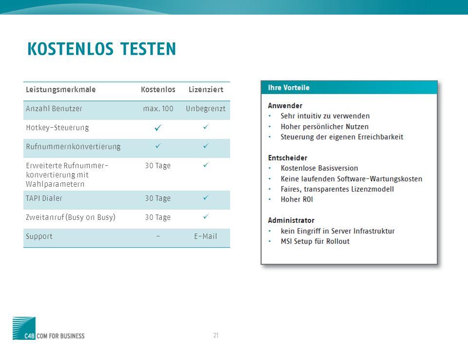 KOSTENLOS TESTEN  Leistungsmerkmale Kostenlos Lizenziert
