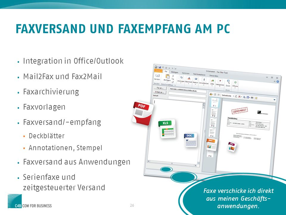 FAXVERSAND UND FAXEMPFANG AM PC