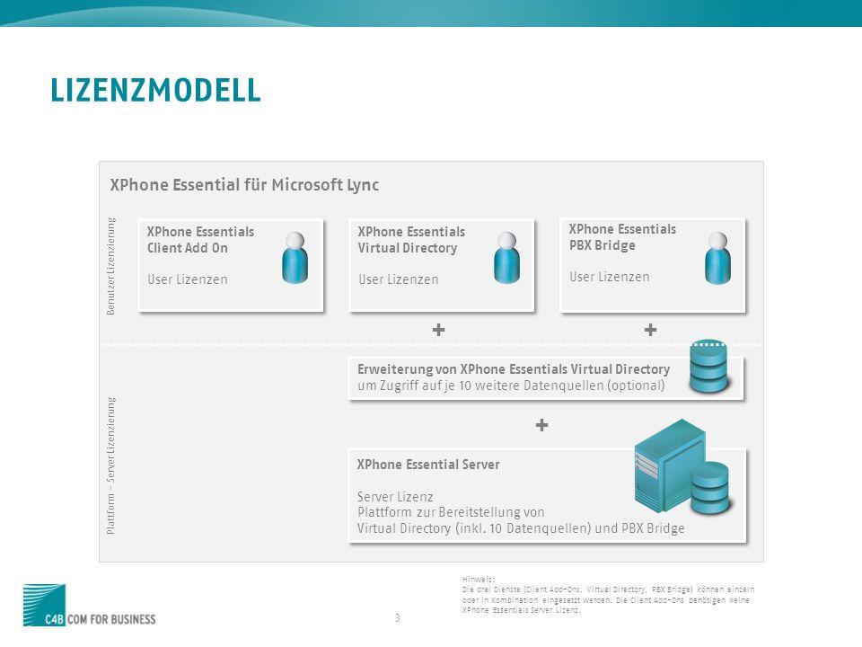 LIZENZMODELL + + + XPhone Essential für Microsoft Lync
