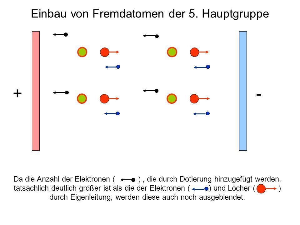 Einbau von Fremdatomen der 5. Hauptgruppe