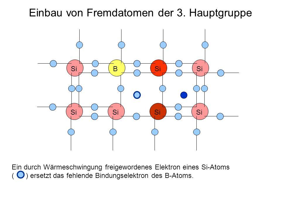Einbau von Fremdatomen der 3. Hauptgruppe