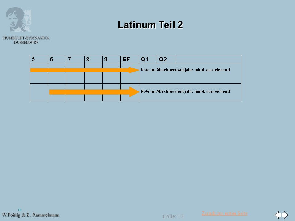 Latinum Teil 2 12