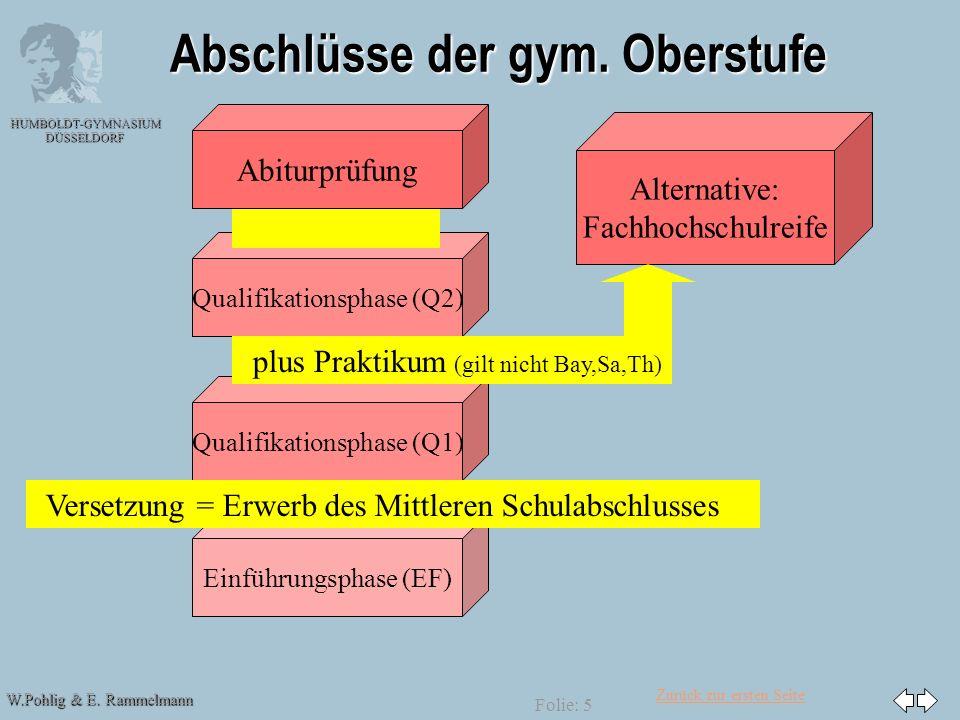 Abschlüsse der gym. Oberstufe