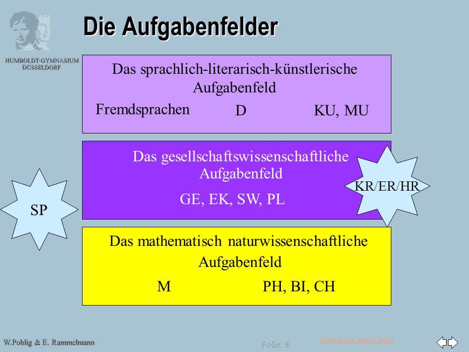 30.03.2017 Die Aufgabenfelder. Das sprachlich-literarisch-künstlerische Aufgabenfeld. D. Fremdsprachen.