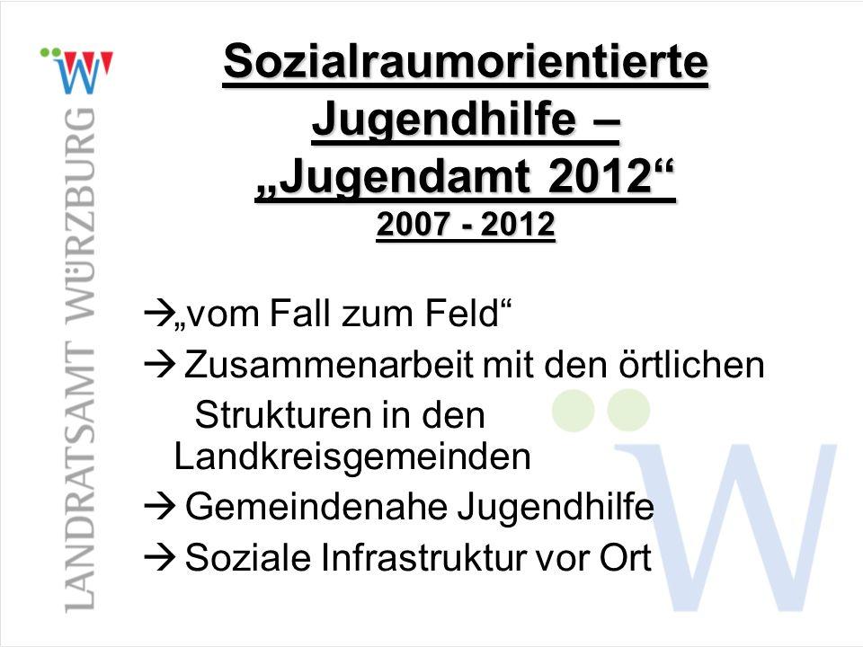 """Sozialraumorientierte Jugendhilfe – """"Jugendamt 2012 2007 - 2012"""