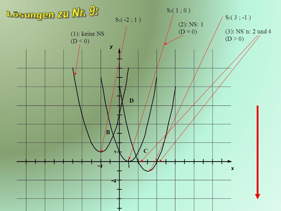 Lösungen zu Nr. 9: S2( 1 ; 0 ) S3( 3 ; -1 ) S1( -2 ; 1 )