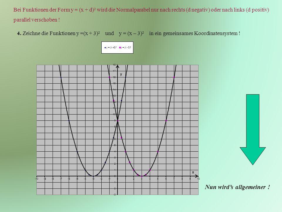 Quadratische gleichung aus 3 punkten online dating 5