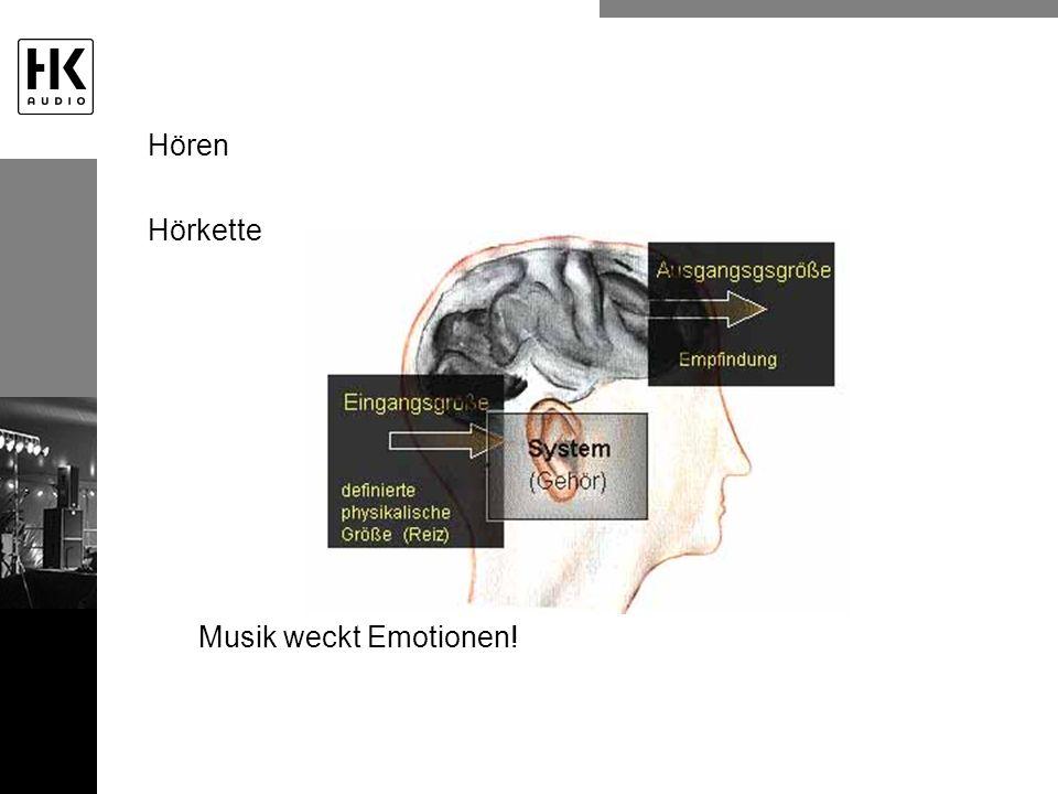 Hören Hörkette Musik weckt Emotionen!