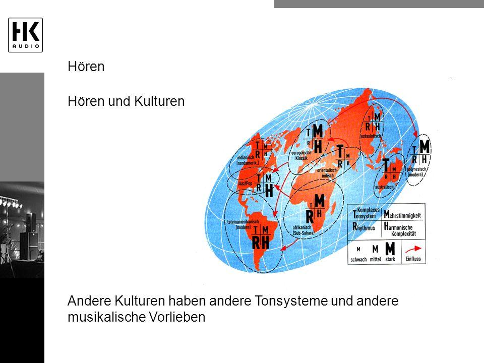 Hören Hören und Kulturen Andere Kulturen haben andere Tonsysteme und andere musikalische Vorlieben