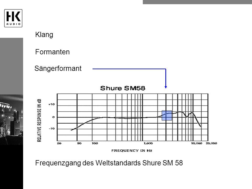 Klang Formanten Sängerformant Frequenzgang des Weltstandards Shure SM 58