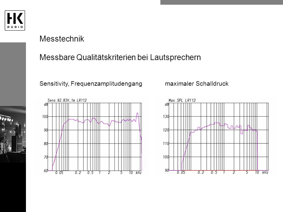 Messbare Qualitätskriterien bei Lautsprechern