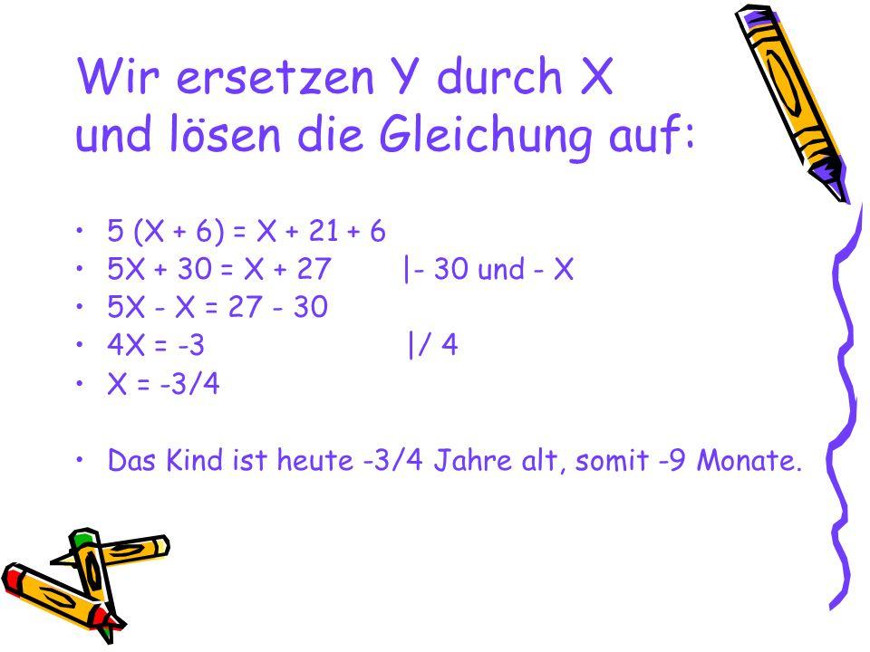 Wir ersetzen Y durch X und lösen die Gleichung auf:
