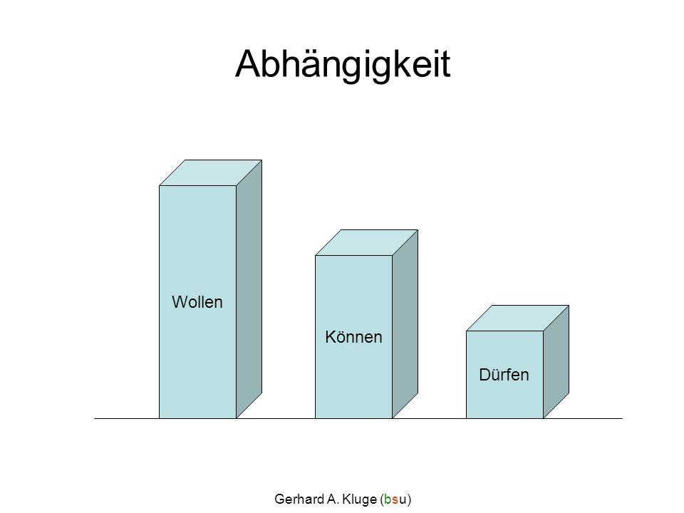Abhängigkeit Wollen Können Dürfen Gerhard A. Kluge (bsu)