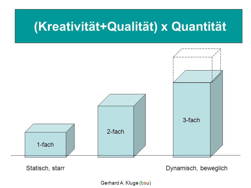 (Kreativität+Qualität) x Quantität