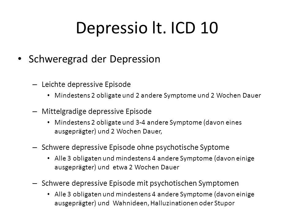 Depressio lt. ICD 10 Schweregrad der Depression