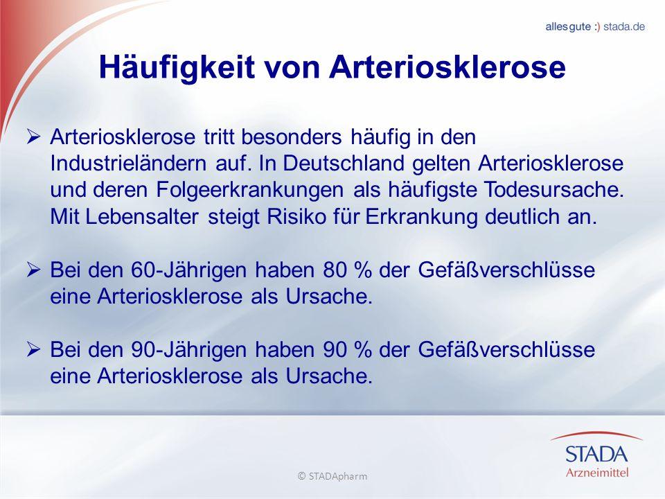 Häufigkeit von Arteriosklerose
