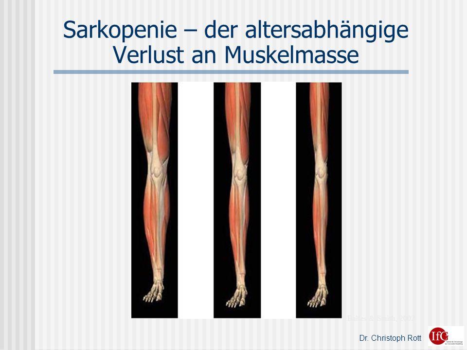 Sarkopenie – der altersabhängige Verlust an Muskelmasse