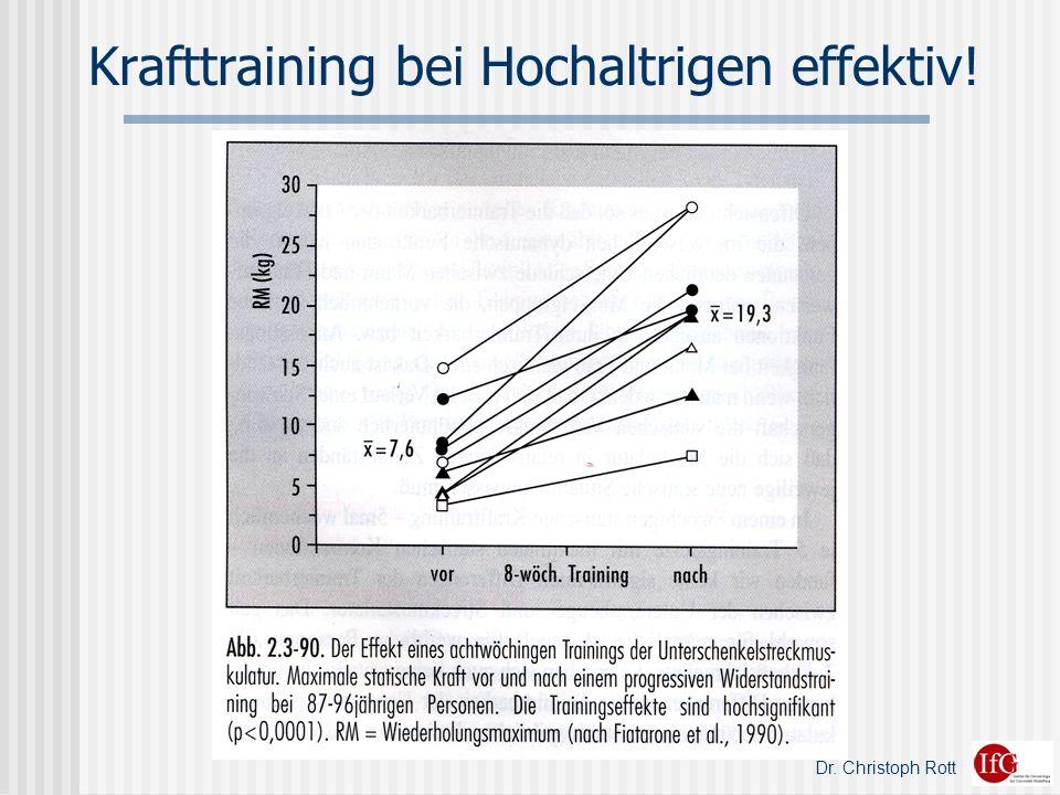 Krafttraining bei Hochaltrigen effektiv!