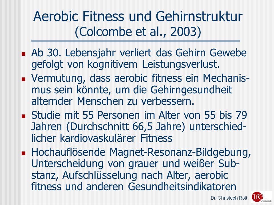 Aerobic Fitness und Gehirnstruktur (Colcombe et al., 2003)