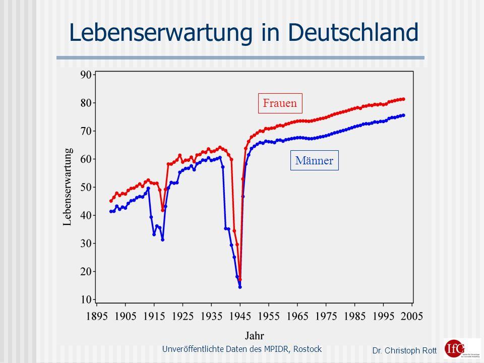 Lebenserwartung in Deutschland