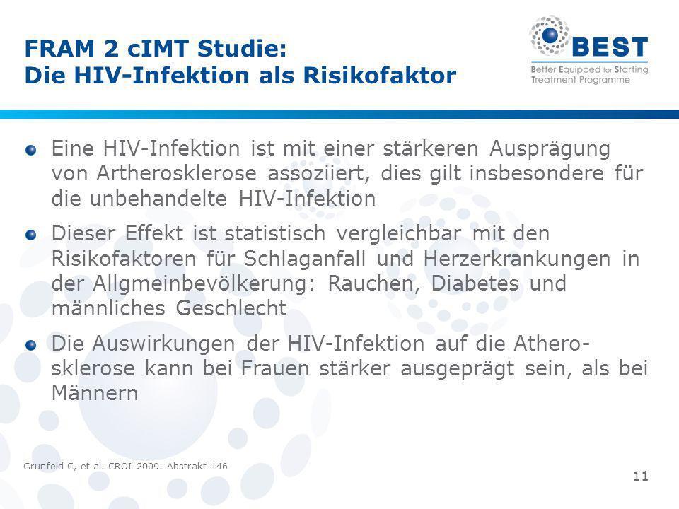 Die HIV-Infektion als Risikofaktor