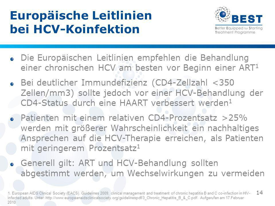 Europäische Leitlinien bei HCV-Koinfektion