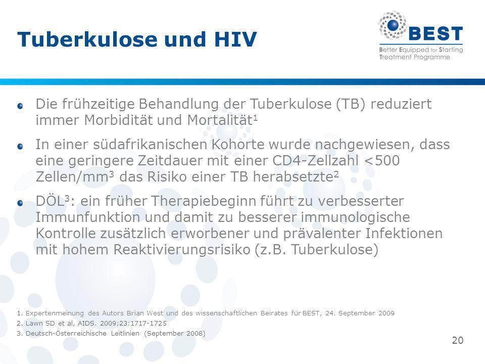 Tuberkulose und HIV Die frühzeitige Behandlung der Tuberkulose (TB) reduziert immer Morbidität und Mortalität1.