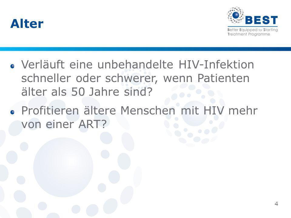 Alter Verläuft eine unbehandelte HIV-Infektion schneller oder schwerer, wenn Patienten älter als 50 Jahre sind