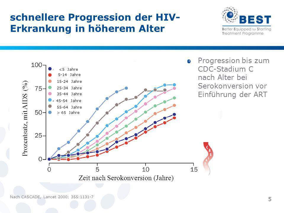 schnellere Progression der HIV-Erkrankung in höherem Alter