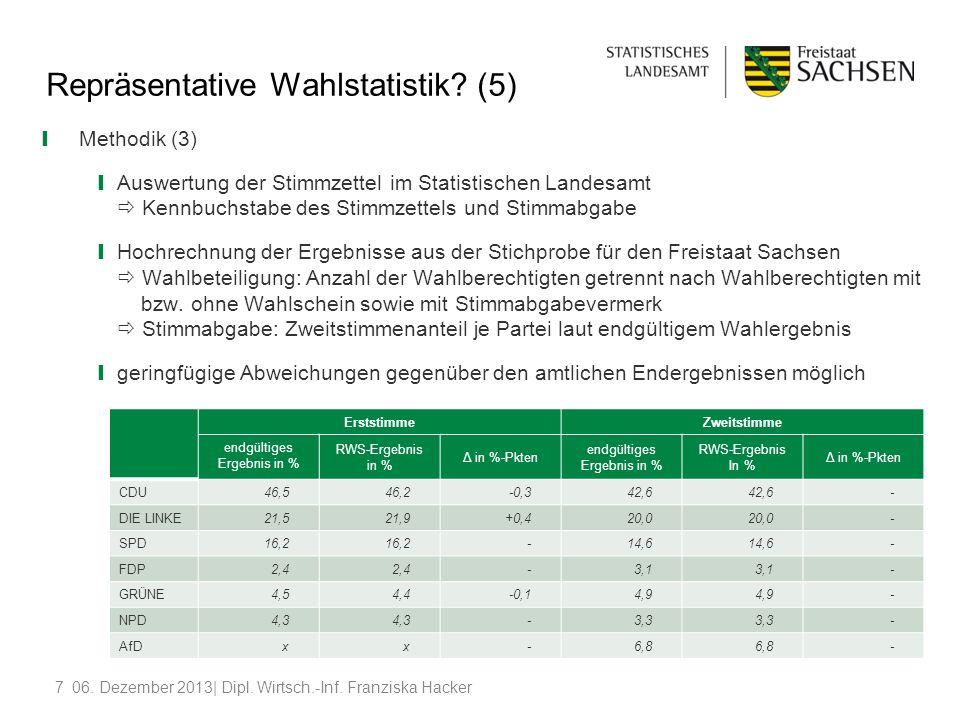 Repräsentative Wahlstatistik (5)