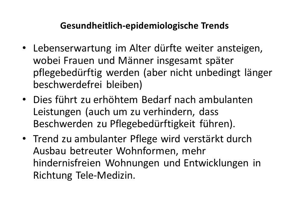Gesundheitlich-epidemiologische Trends